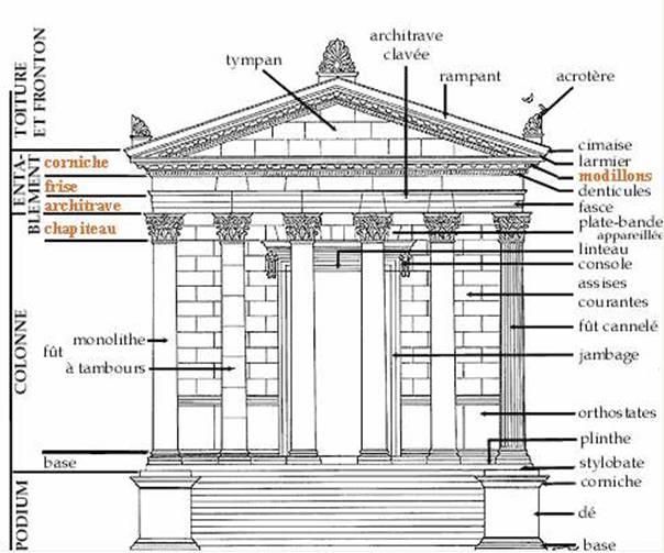 Helios Vase Grec 4 Analyse